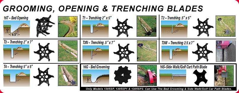 trencher blade applications